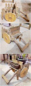 Pallet Cart Planter